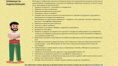 Photo of ДАНС предупреждава: Това са симптомите на… десния екстремизъм*
